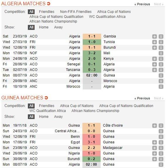 soi-keo-bong-da-algeria-vs-guinea-–-02h00-–-08-07-2019-can-2019-3