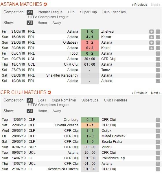 soi-keo-bong-da-astana-vs-cfr-cluj-–-20h00-–-09-07-2019-–-so-loai-champions-league-3
