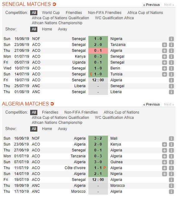 soi-keo-bong-da-senegal-vs-algeria-–-02h00-20-07-2019-–-giai-vo-dich-chau-phi-can-2019-fa-4