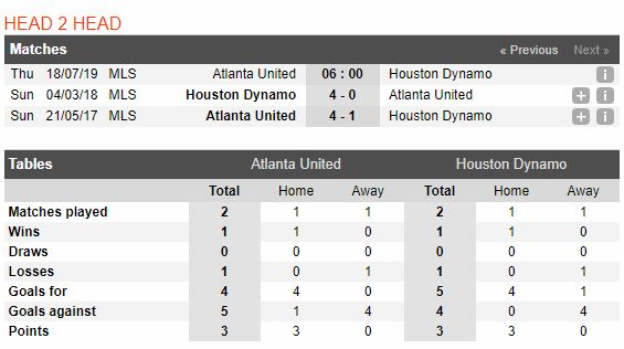 tip-bong-da-tran-atlanta-united-vs-houston-dynamo-–-06h00-18-07-2019-–-giai-nha-nghe-my-fa-4