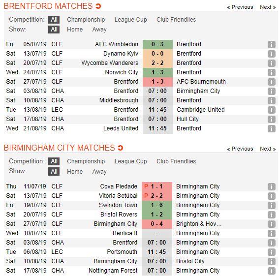 tip-bong-da-tran-brentford-vs-birmingham-city-–-21h00-03-08-2019-–-hang-nhat-anh-fa-5