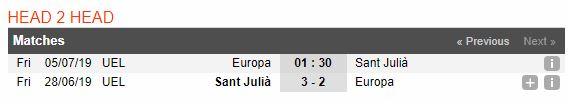 tip-bong-da-tran-europa-fc-vs-ue-sant-julia-–-01h30-05-07-2019-–-vong-so-loai-europa-league-fa-3