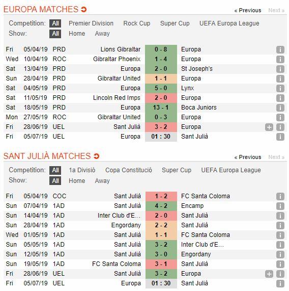 tip-bong-da-tran-europa-fc-vs-ue-sant-julia-–-01h30-05-07-2019-–-vong-so-loai-europa-league-fa-4