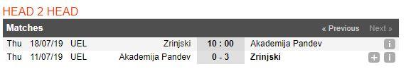 tip-bong-da-tran-hšk-zrinjski-mostar-vs-akademija-pandev-–-00h00-19-07-2019-–-vong-so-loai-europa-league-fa-3