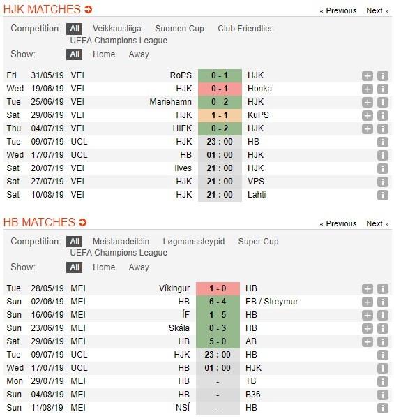 tip-bong-da-tran-hjk-helsinki-vs-hb-torshavn-23h00-–-09-07-2019-so-loai-champions-league-3