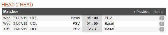 tip-bong-da-tran-psv-eindhoven-vs-fc-basel-–-01h00-24072019-–-vong-so-loai-champions-league-fa-3