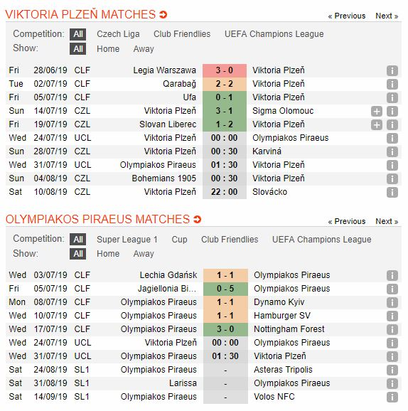 tip-bong-da-tran-viktoria-plzeň-vs-olympiakos-–-00h00-24-07-2019-–-vong-so-loai-champions-league-fa-3