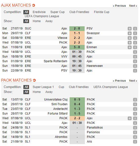 soi-keo-bong-da-ajax-vs-paok-–-01h30-14-08-2019-–-vong-loai-champions-league-fa5