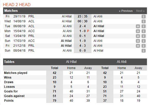 soi-keo-bong-da-al-hilal-saudi-vs-al-ahli-saudi-–-00h30-14-08-2019-–-afc-champions-league-fa4