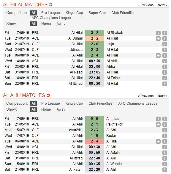 soi-keo-bong-da-al-hilal-saudi-vs-al-ahli-saudi-–-00h30-14-08-2019-–-afc-champions-league-fa5