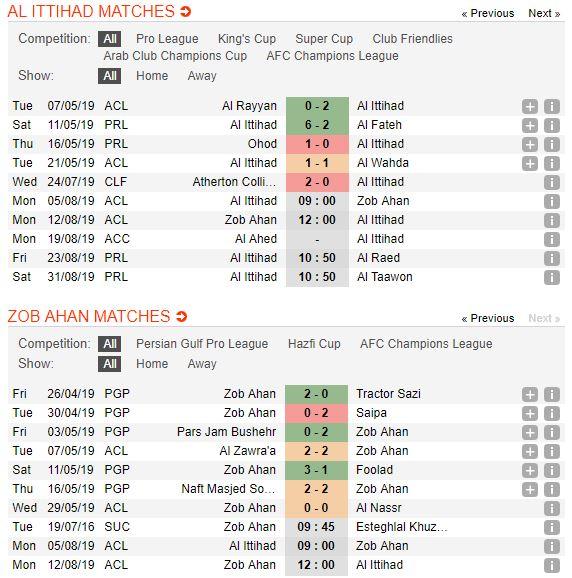 soi-keo-bong-da-al-ittihad-vs-zob-ahan-–-23h00-05-08-2019-–-afc-champions-league-fa-4