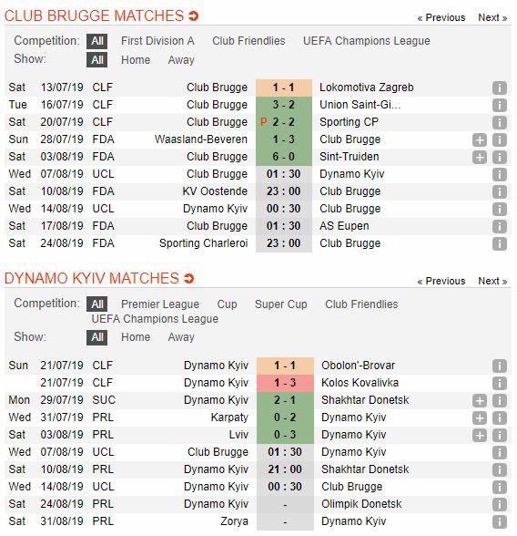soi-keo-bong-da-club-brugge-vs-dynamo-kyiv-–-01h30-07-08-2019-–-vong-loai-champions-league-fa-4