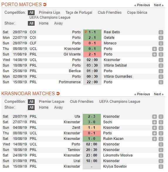 soi-keo-bong-da-fc-porto-vs-fk-krasnodar-–-02h00-14-08-2019-–-vong-loai-champions-league-fa5