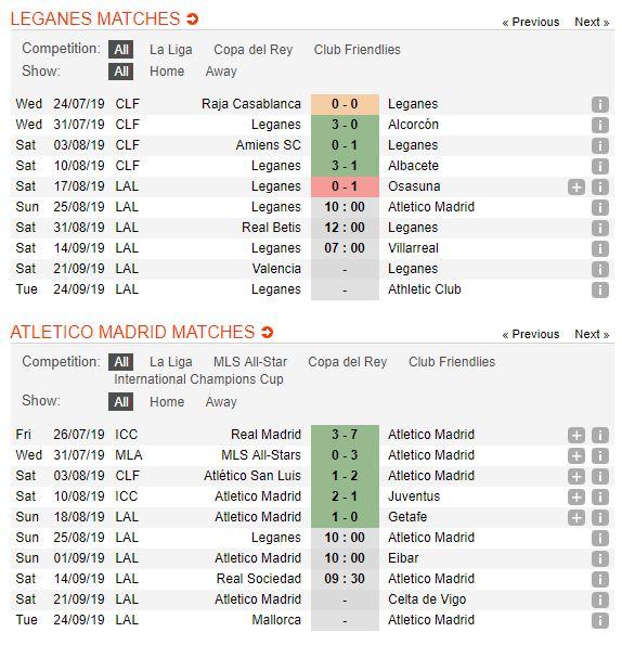 soi-keo-bong-da-leganes-vs-atletico-madrid-–-00h00-26-08-2019-–-la-liga-fa5