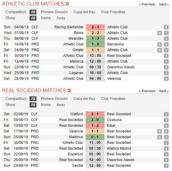 tip-bong-da-tran-athletic-bilbao-vs-real-sociedad-–-03h00-31-08-2019-–-la-liga-fa5