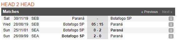 tip-bong-da-tran-botafogo-sp-vs-parana-clube-–-05h15-28-08-2019-–-giai-hang-nhi-brazil-fa4