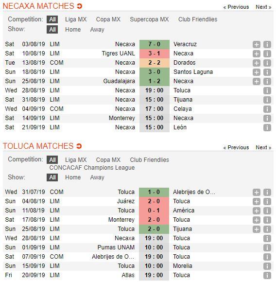 tip-bong-da-tran-club-necaxa-vs-toluca-–-09h00-29-08-2019-–-giai-vdqg-mexico-fa4