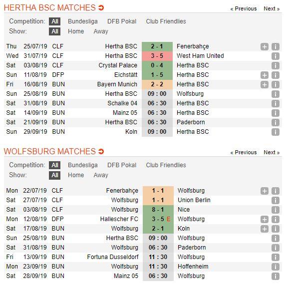 tip-bong-da-tran-hertha-bsc-vs-wolfsburg-–-23h00-25-08-2019-bundesliga-fa5