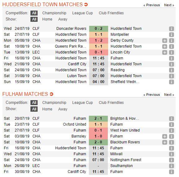 tip-bong-da-tran-huddersfield-town-vs-fulham-–-01h45-17-08-2019-–-giai-hang-nhat-anh-fa5