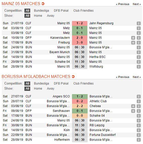 tip-bong-da-tran-mainz-05-vs-borussia-m'gladbach-–-20h30-24-08-2019-bundesliga-fa5