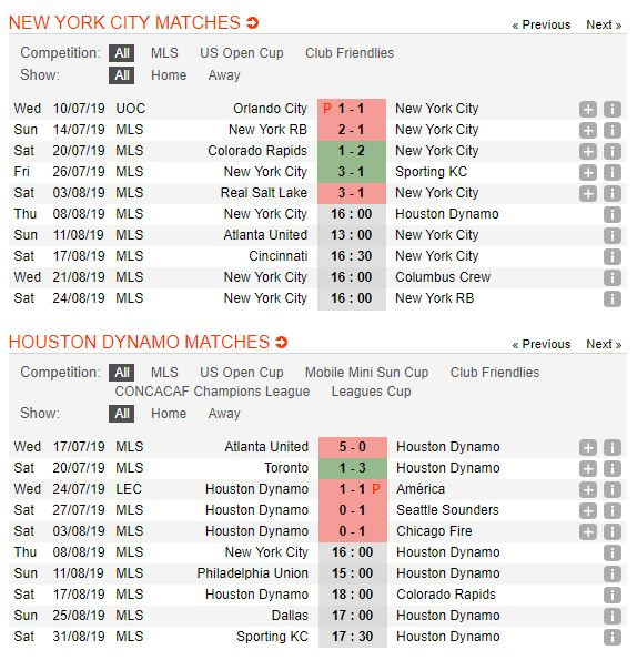 tip-bong-da-tran-new-york-city-vs-houston-dynamo-–-06h00-09-08-2019-–-giai-nha-nghe-my-mls-fa-4