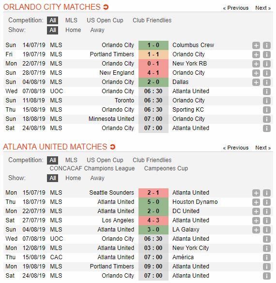 tip-bong-da-tran-orlando-city-vs-atlanta-united-–-06h30-07-08-2019-–-cup-my-mo-rong-fa-5