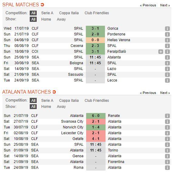 tip-bong-da-tran-spal-vs-atalanta-–-01h45-26-08-2019-serie-a-fa5