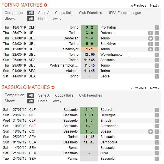 tip-bong-da-tran-torino-vs-sassuolo-–-01h45-26-08-2019-serie-a-fa5