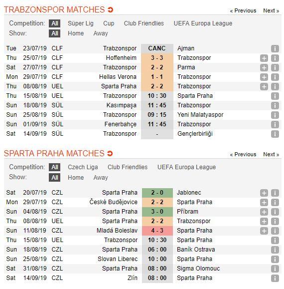 tip-bong-da-tran-trabzonspor-vs-sparta-praha-–-00h30-16-08-2019-–-vong-loai-europa-league-fa5