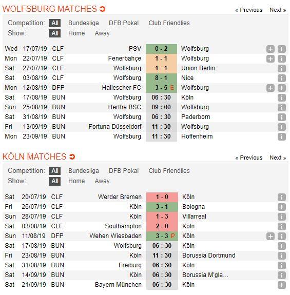 tip-bong-da-tran-wolfsburg-vs-fc-köln-–-20h30-17-08-2019-–-bundesliga-fa5