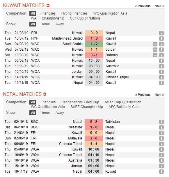 tip-bong-da-tran-kuwait-vs-nepal-–-00h00-06092019-–-vong-loai-world-cup-2022-kv-chau-a-fa4