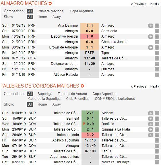 soi-keo-bong-da-krc-genk-vs-Talleres-–-03h40-02-10-2019-–-uefa-champions-league-fa (2)