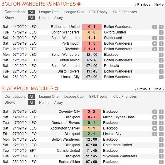 soi-keo-bong-da-krc-genk-vs-Blackpool-–-02h00-02-10-2019-–-uefa-champions-league-fa (2)
