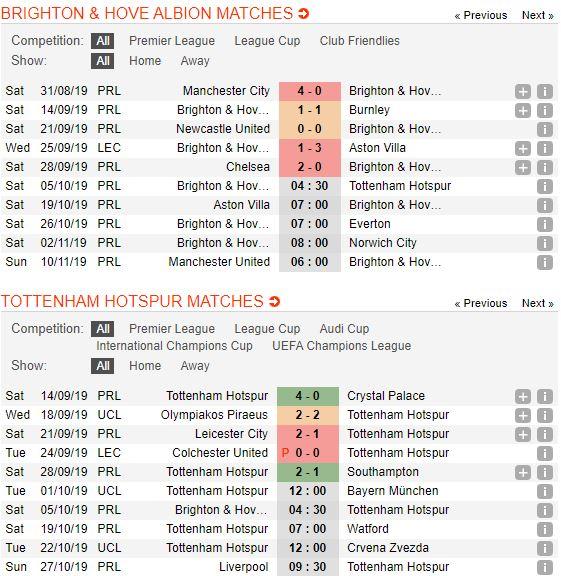 soi-keo-bong-da-krc-genk-vs-Tottenham-–-18h30-02-10-2019-–-uefa-champions-league-fa (2)