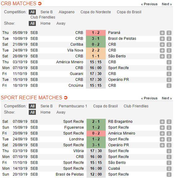 soi-keo-bong-da-krc-genk-vs-Sport Recife-–-06h00-02-10-2019-–-uefa-champions-league-fa (2)