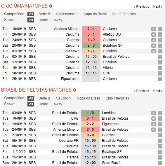 soi-keo-bong-da-krc-genk-vs-Grêmio Esportivo Brasil-–-06h30-02-10-2019-–-uefa-champions-league-fa (2)