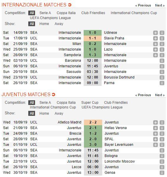 soi-keo-bong-da-krc-genk-vs-Juventus-–-01h45-02-10-2019-–-uefa-champions-league-fa (2)