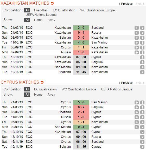 soi-keo-bong-da-krc-genk-vs-Figueirense-–-21h00-02-10-2019-–-uefa-champions-league-fa (2)