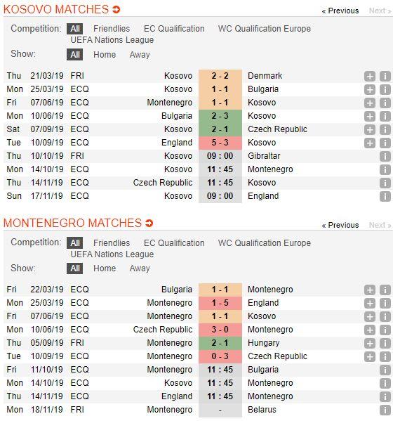 soi-keo-bong-da-krc-genk-vs-Montenegro-–-01h45-02-10-2019-–-uefa-champions-league-fa (2)