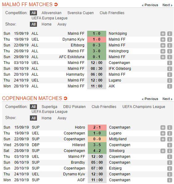 soi-keo-bong-da-krc-genk-vs-FC København-–-02h00-02-10-2019-–-uefa-champions-league-fa (2)