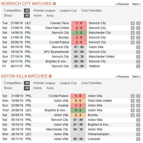 soi-keo-bong-da-krc-genk-vs-Aston Villa-–-21h00-02-10-2019-–-uefa-champions-league-fa (2)
