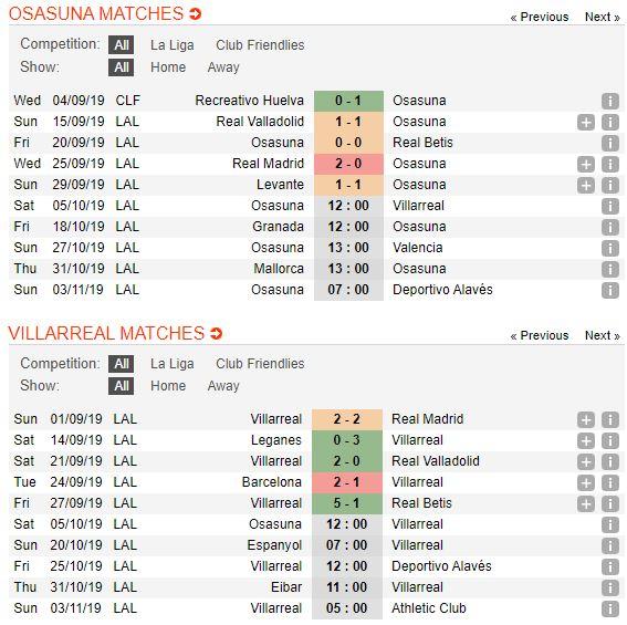 soi-keo-bong-da-krc-genk-vs-Villarreal-–-02h00-02-10-2019-–-uefa-champions-league-fa (2)