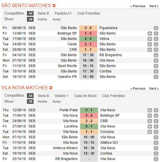 soi-keo-bong-da-krc-genk-vs-Vila Nova-–-06h00-02-10-2019-–-uefa-champions-league-fa (2)