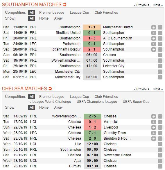 soi-keo-bong-da-krc-genk-vs-Chelsea-–-20h00-02-10-2019-–-uefa-champions-league-fa (2)