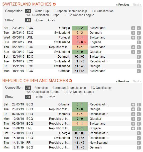 soi-keo-bong-da-krc-genk-vs-Ireland-–-01h45-02-10-2019-–-uefa-champions-league-fa (2)