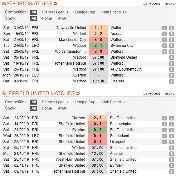 soi-keo-bong-da-krc-genk-vs-Sheffield United-–-21h00-02-10-2019-–-uefa-champions-league-fa (2)