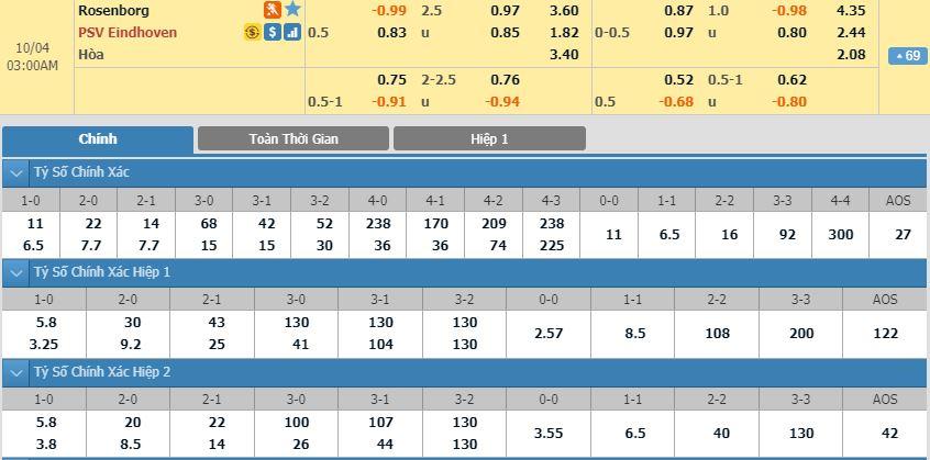 tip-bong-da-tran-Rosenborg BK-vs-preston-north-end-–-02h00-02-10-2019-–-giai-hang-nhat-anh-fa