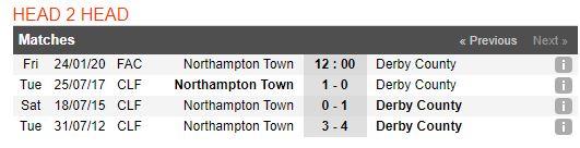 soi-keo-bong-da-northampton-town-vs-derby-county-–-03h00-25-01-2020-–-cup-fa-fa (3)