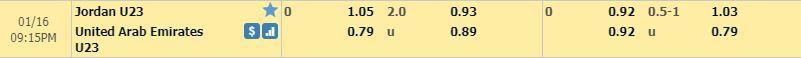 soi-keo-bong-da-u23-jordan-vs-u23-uae-–-20h15-16-01-2020-–-vck-u23-chau-a-2020-fa
