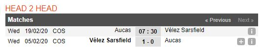 soi-keo-bong-da-aucas-vs-velez-sarsfield-–-07h30-19-02-2020-–-cup-c2-nam-my-copa-sudamericana-fa (3)